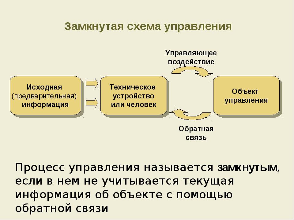 Замкнутая схема управления Процесс управления называется замкнутым, если в не...