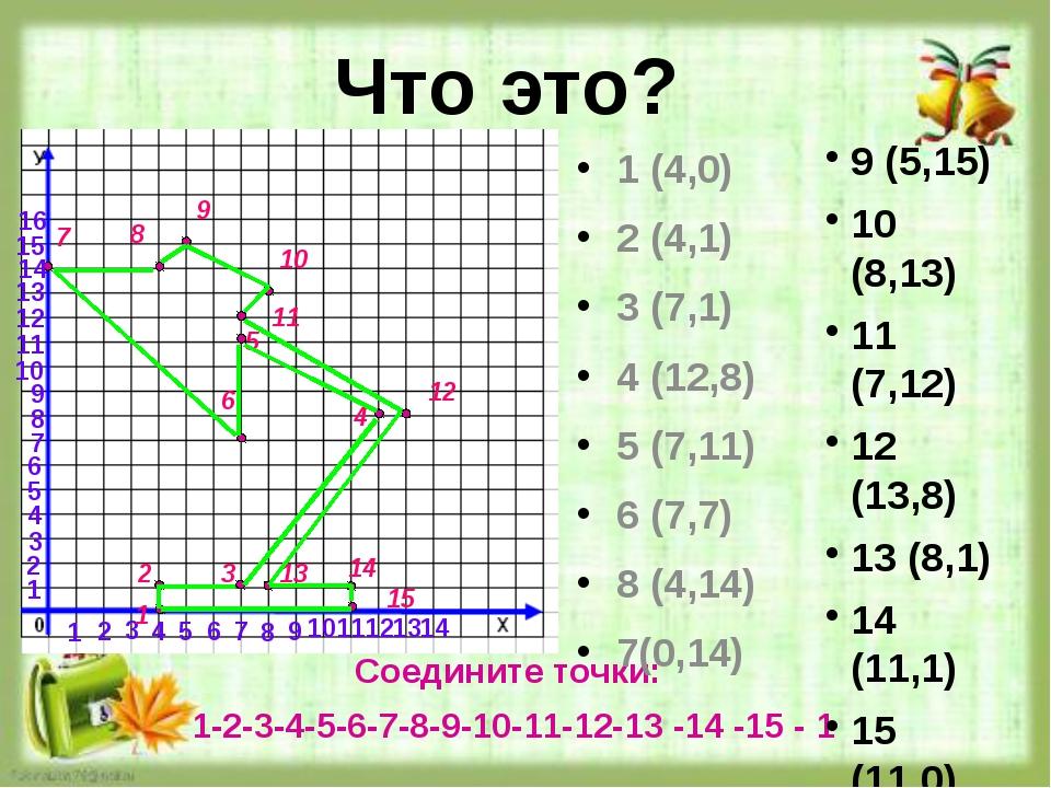 Соедините точки: 1-2-3-4-5-6-7-8-9-10-11-12-13 -14 -15 - 1 1 2 3 1 2 3 4 5 6...