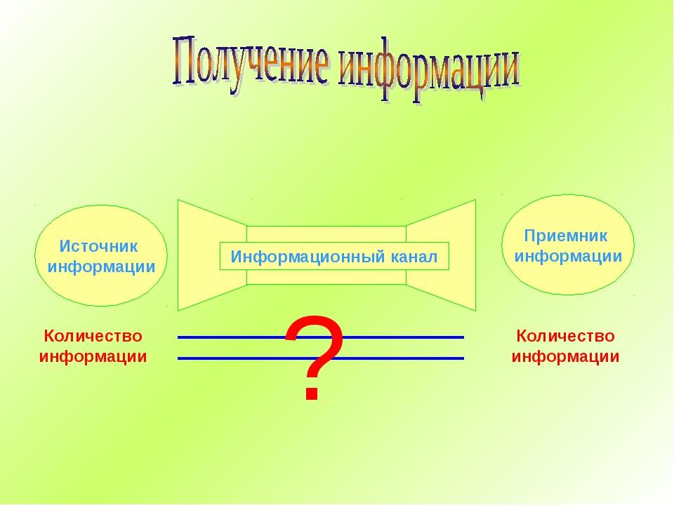 Источник информации Приемник информации Количество информации Количество инфо...