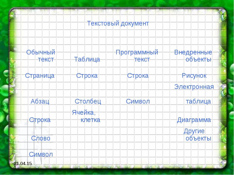 * Текстовый документ  Обычный текстТаблица Программный текст...