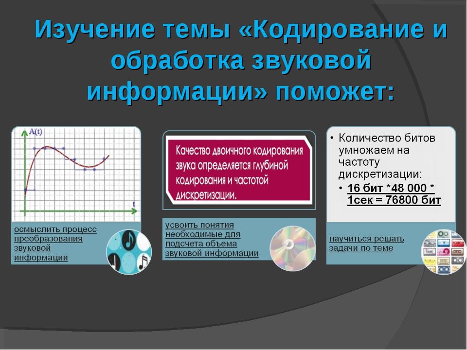 Изучение темы «Кодирование и обработка звуковой информации» поможет: