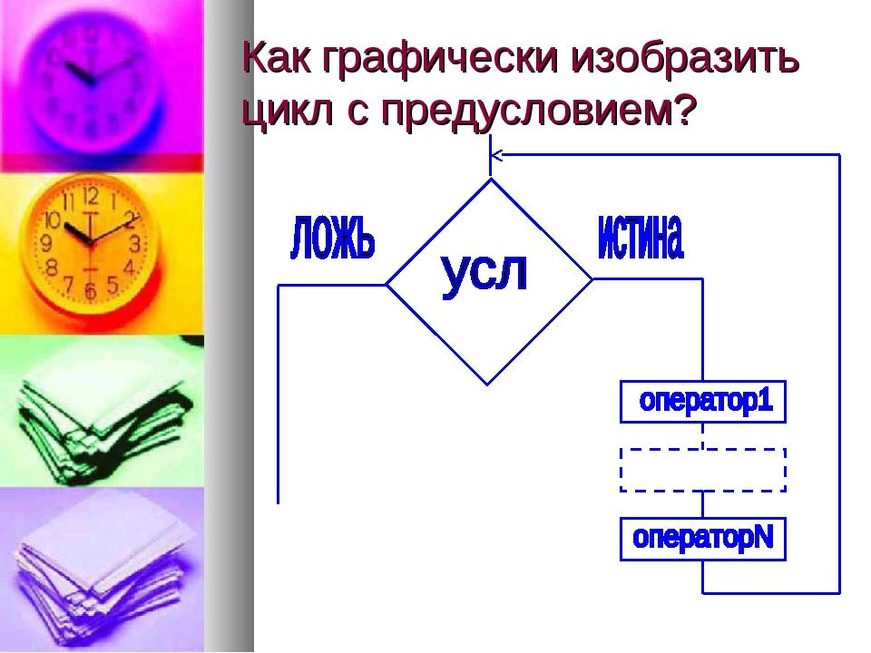 Как графически изобразить цикл с предусловием?