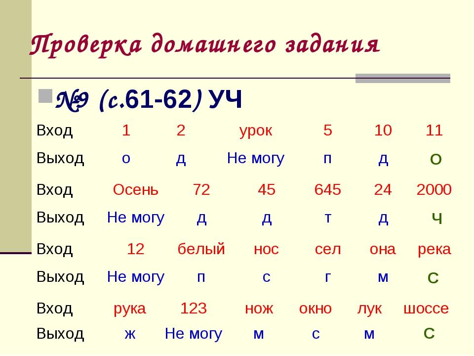 Проверка домашнего задания №9 (с.61-62) УЧ О Ч С С Вход12урок51011 Выхо...