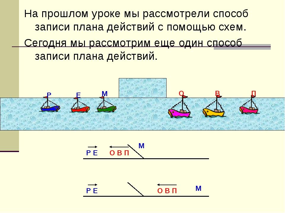 На прошлом уроке мы рассмотрели способ записи плана действий с помощью схем....
