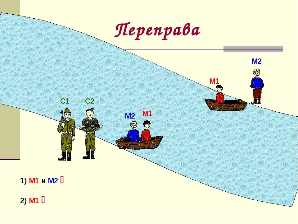 Переправа С2 С1 1) М1 и М2  2) М1 