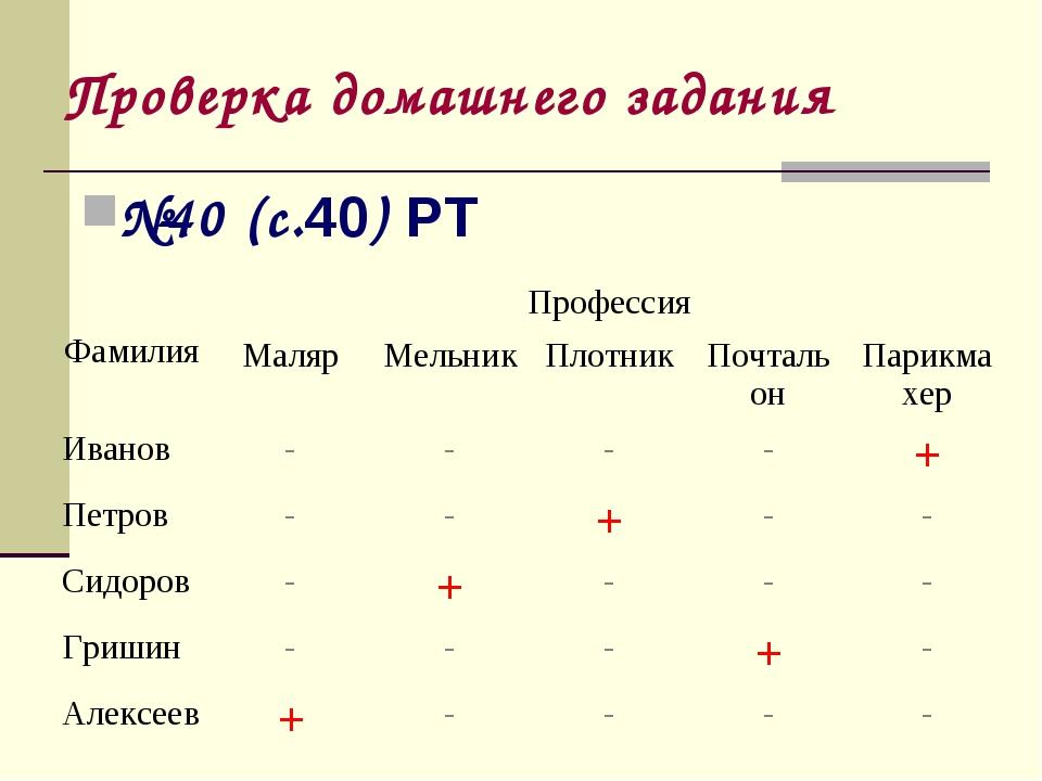 Проверка домашнего задания №40 (с.40) РТ ФамилияПрофессия МалярМельникПло...