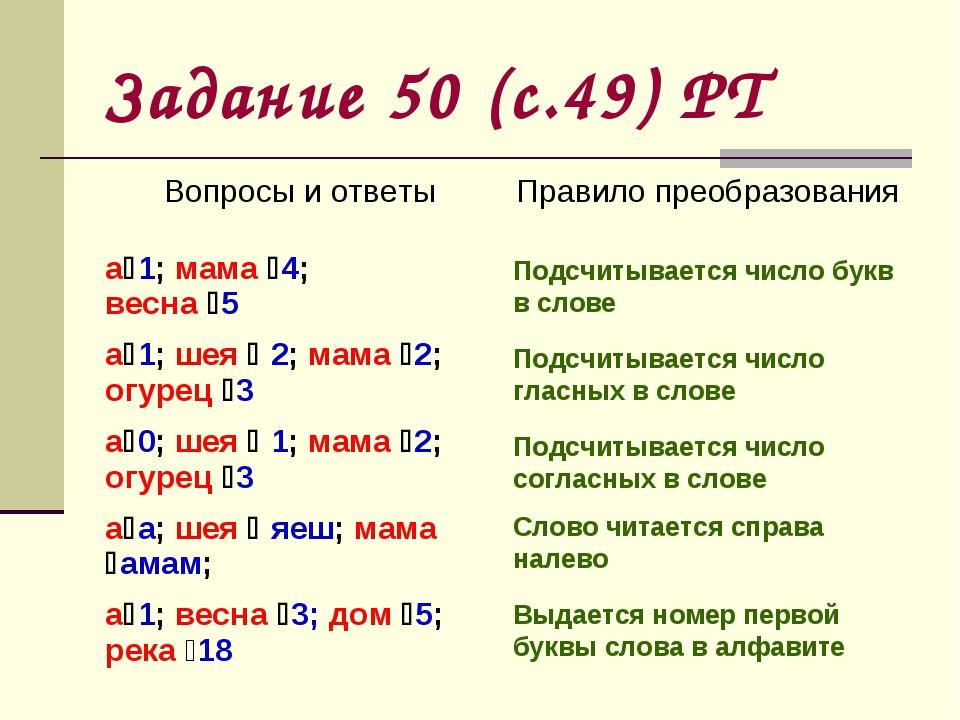 Задание 50 (с.49) РТ Подсчитывается число букв в слове Подсчитывается число г...