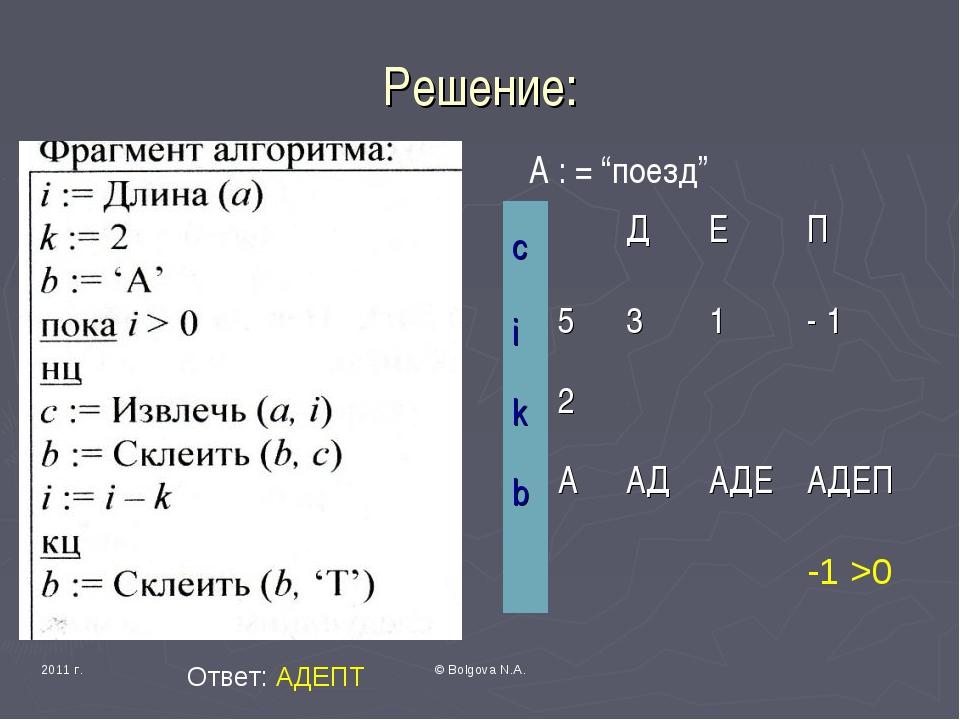 """2011 г. © Bolgova N.A. Решение: А : = """"поезд"""" -1 >0 Ответ: АДЕПТ cДЕП i5..."""