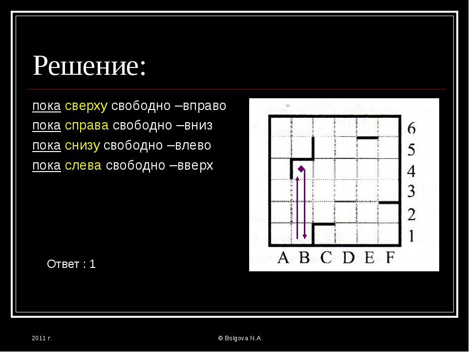 2011 г. © Bolgova N.A. Решение: пока сверху свободно –вправо пока справа своб...