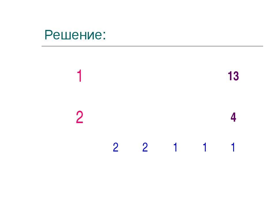 2011 г. © Bolgova N.A. Решение: Окно 11115913 Окно 2234444 команд...