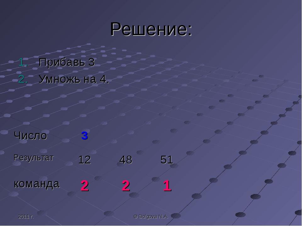 2011 г. © Bolgova N.A. Решение: Прибавь 3 Умножь на 4. Число3 Результат12...
