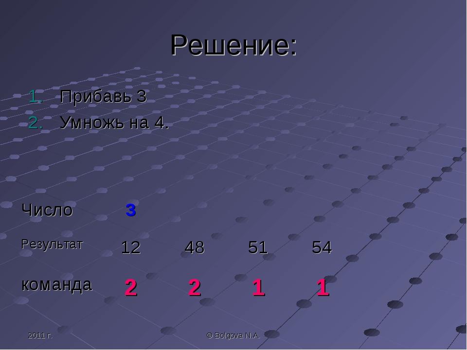 2011 г. © Bolgova N.A. Решение: Прибавь 3 Умножь на 4. Число3 Результат1...
