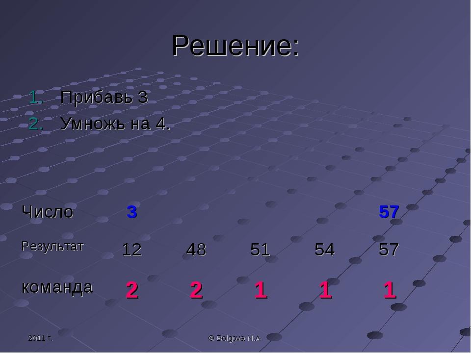 2011 г. © Bolgova N.A. Решение: Прибавь 3 Умножь на 4. Число357 Результа...