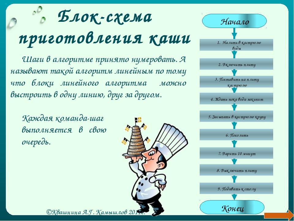 Определите соответствие исполнителю команды в таблице: ©Квашнина А.Г. Камышло...