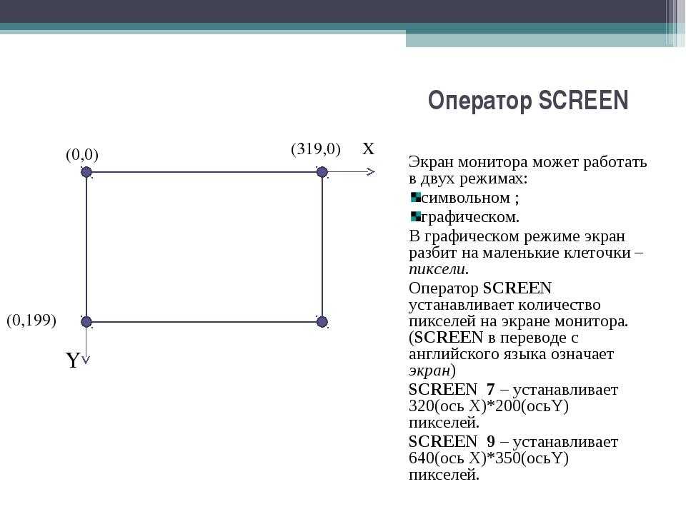 Оператор SCREEN Экран монитора может работать в двух режимах: символьном ; гр...