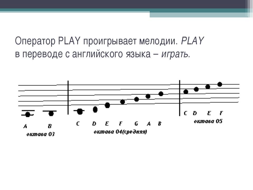 Оператор PLAY проигрывает мелодии. PLAY в переводе с английского языка – игра...