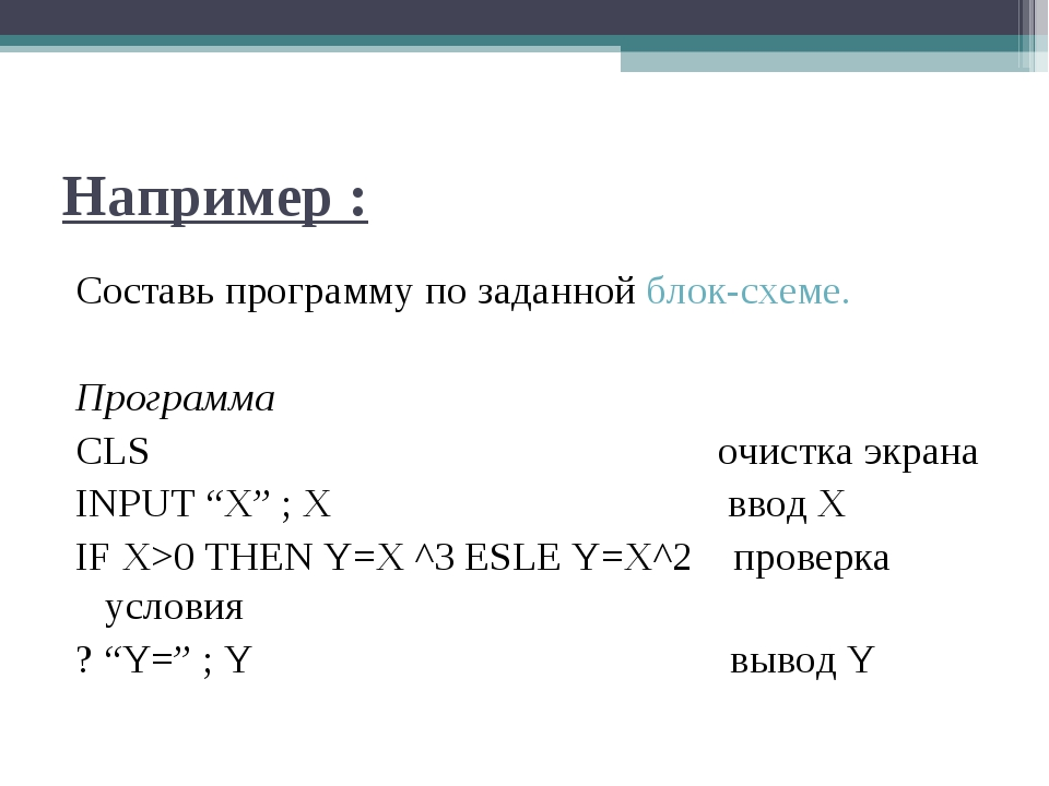 Например : Составь программу по заданной блок-схеме. Программа CLS очистка эк...