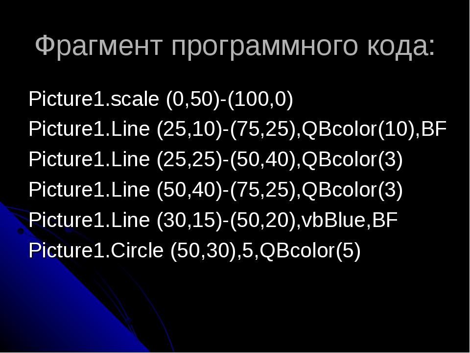 Фрагмент программного кода: Picture1.scale (0,50)-(100,0) Picture1.Line (25,1...