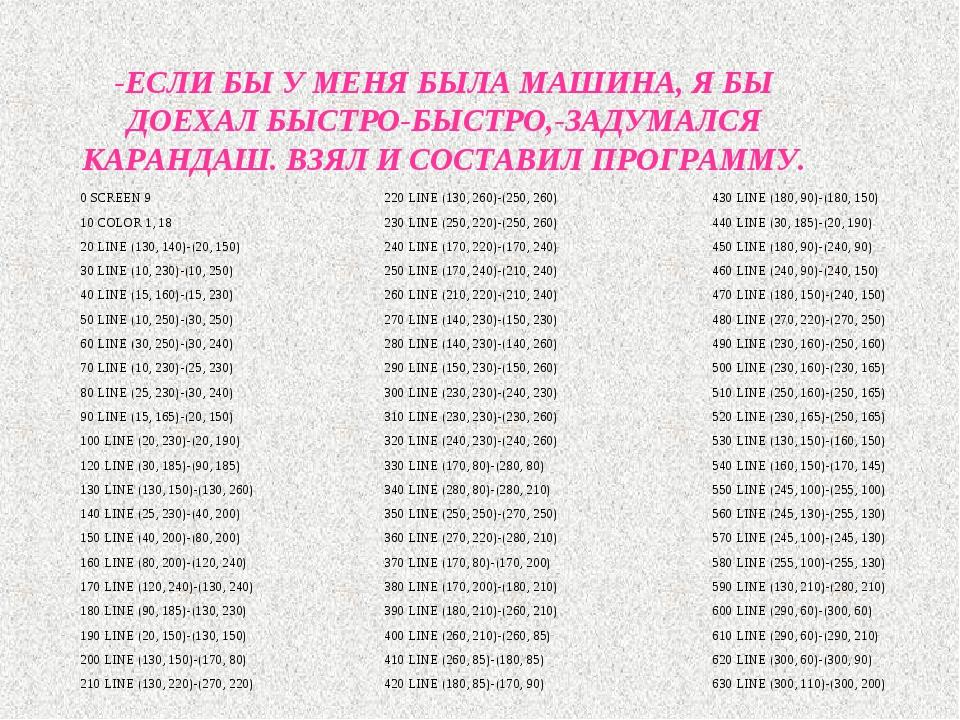 -ЕСЛИ БЫ У МЕНЯ БЫЛА МАШИНА, Я БЫ ДОЕХАЛ БЫСТРО-БЫСТРО,-ЗАДУМАЛСЯ КАРАНДАШ. В...