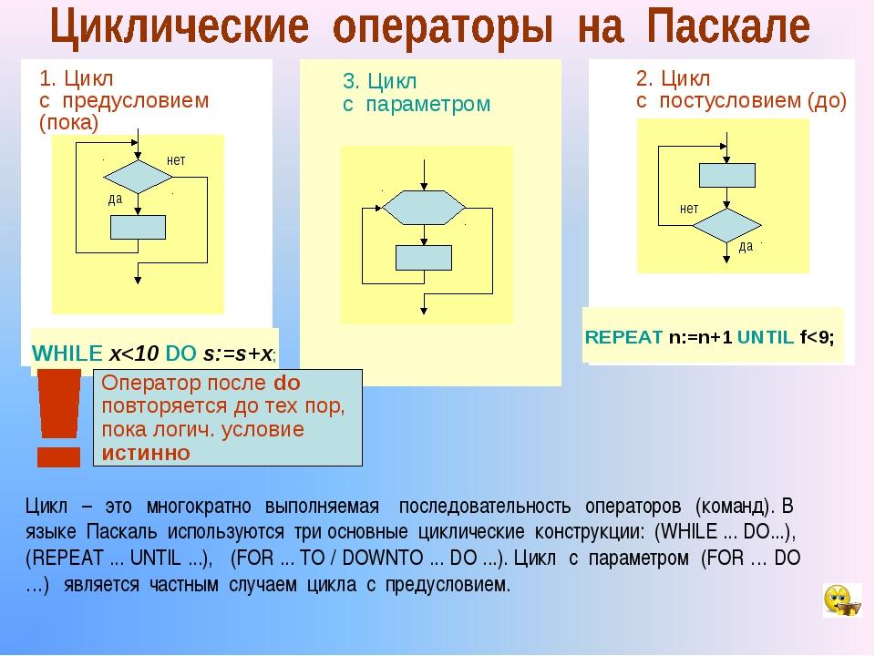 Цикл – это многократно выполняемая последовательность операторов (команд). В...
