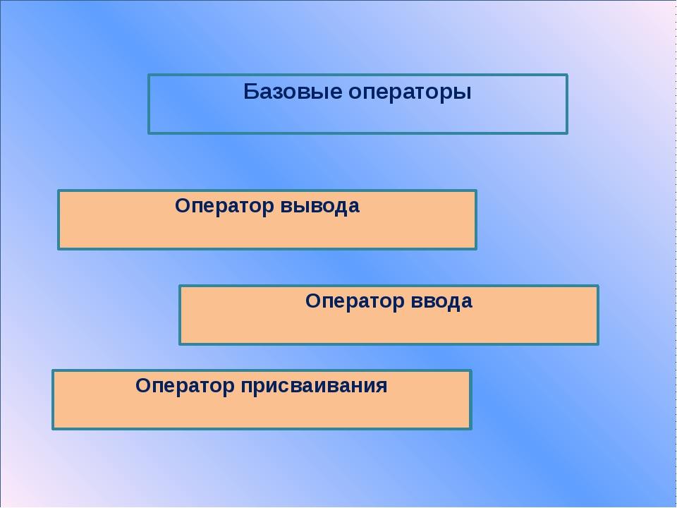 Оператор вывода команда Результатна экране Write('текст') текст Х=3 Write(X)...