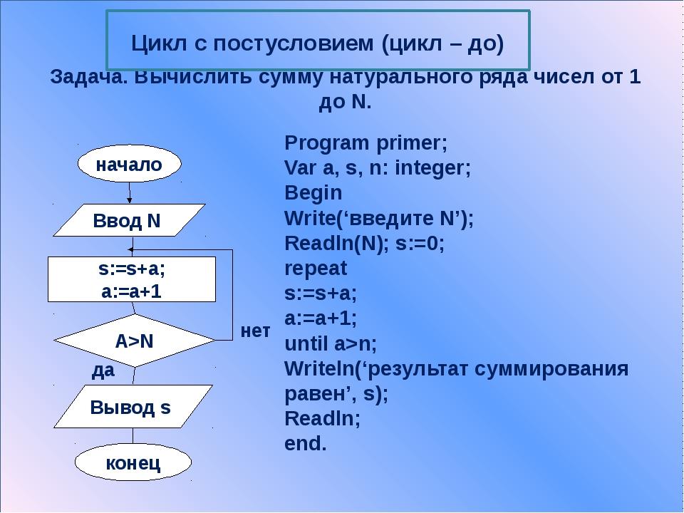 Задача. Написать программу, которая выводит на экран квадраты чисел от 10 до...