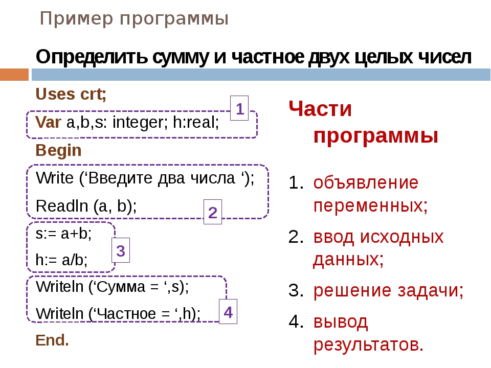 Пример программы Uses crt; Var a,b,s: integer; h:real; Begin Write ('Введите...