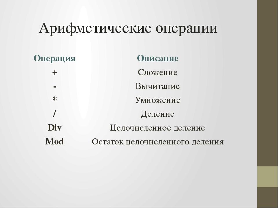 Арифметические операции Операция Описание + Сложение - Вычитание * Умножение...