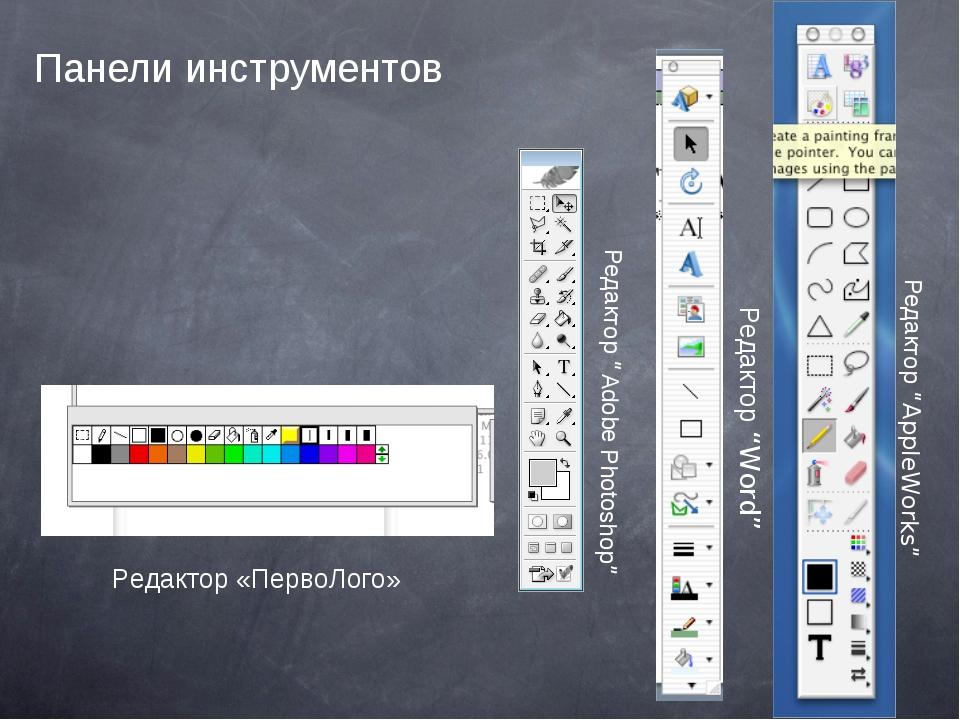 """Панели инструментов Редактор """"AppleWorks"""" Редактор """"Word"""" Редактор «ПервоЛого..."""