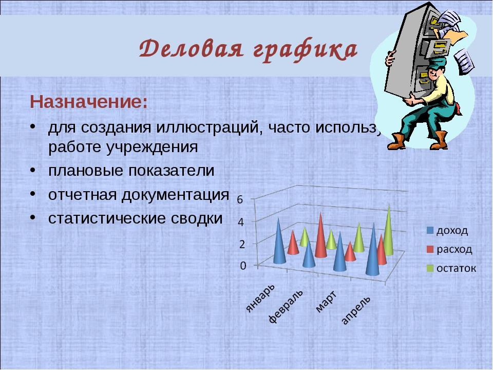 Деловая графика Назначение: для создания иллюстраций, часто используемых в ра...