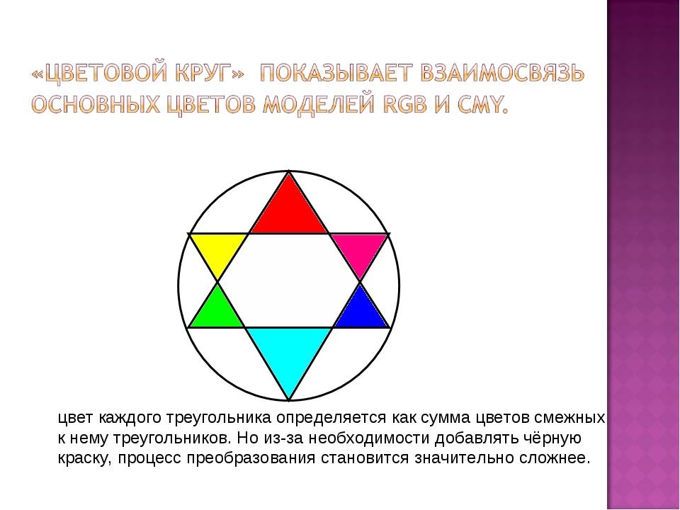 цвет каждого треугольника определяется как сумма цветов смежных к нему треуго...