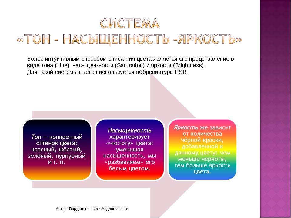 Автор: Варданян Наира Андраниковна Более интуитивным способом описания цвета...
