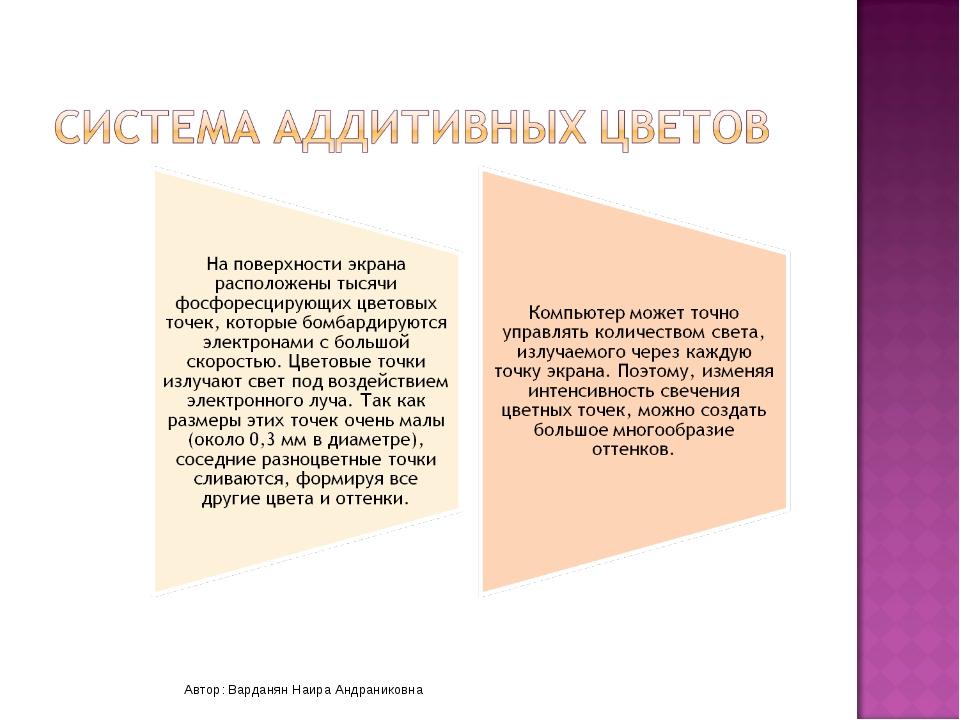 Автор: Варданян Наира Андраниковна Автор: Варданян Наира Андраниковна