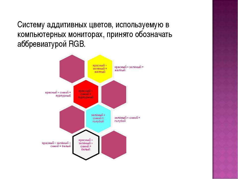 Систему аддитивных цветов, используемую в компьютерных мониторах, принято об...