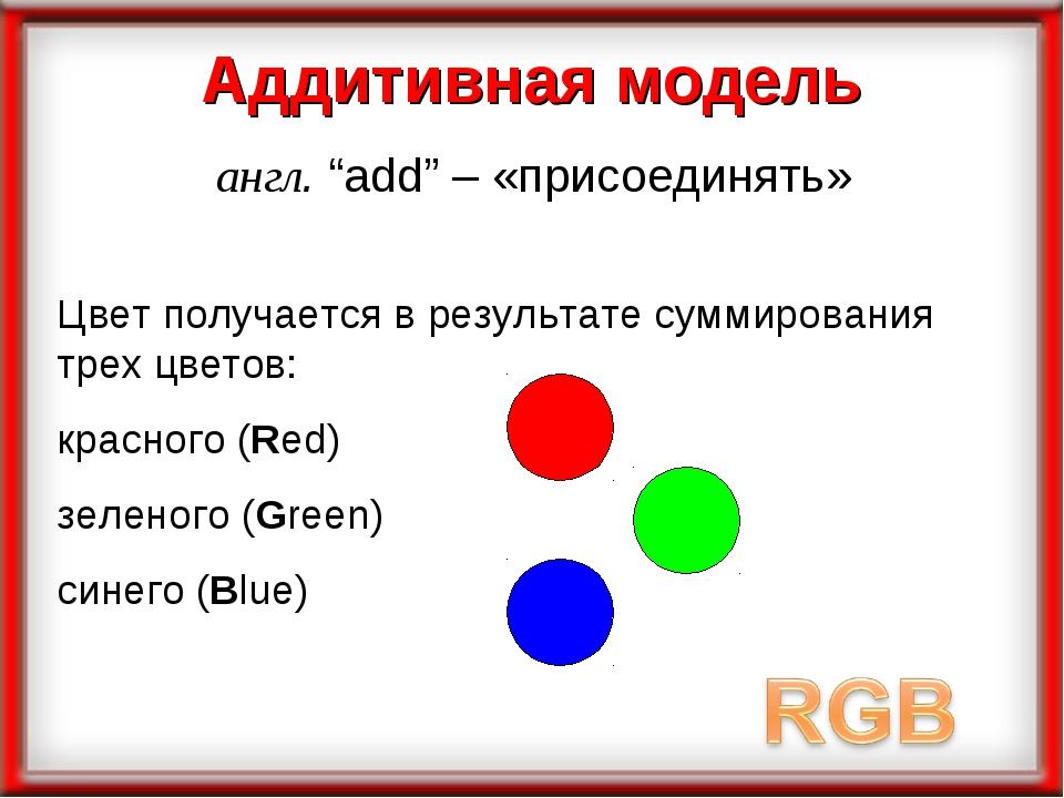 """Аддитивная модель англ. """"add"""" – «присоединять» Цвет получается в результате с..."""