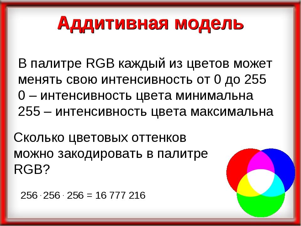 Аддитивная модель В палитре RGB каждый из цветов может менять свою интенсивно...