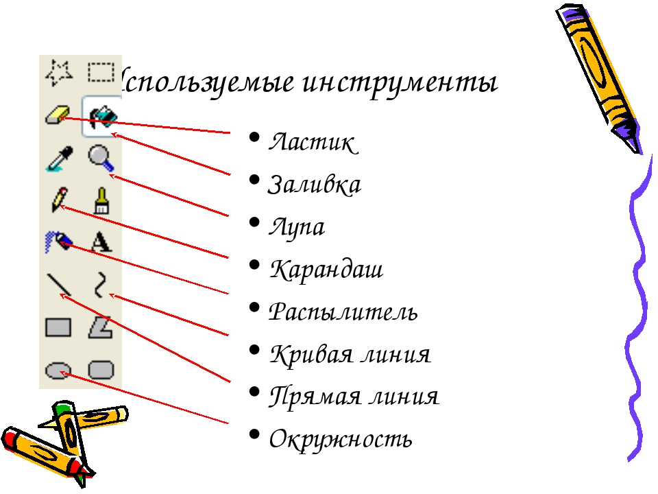 Используемые инструменты Ластик Заливка Лупа Карандаш Распылитель Кривая лини...
