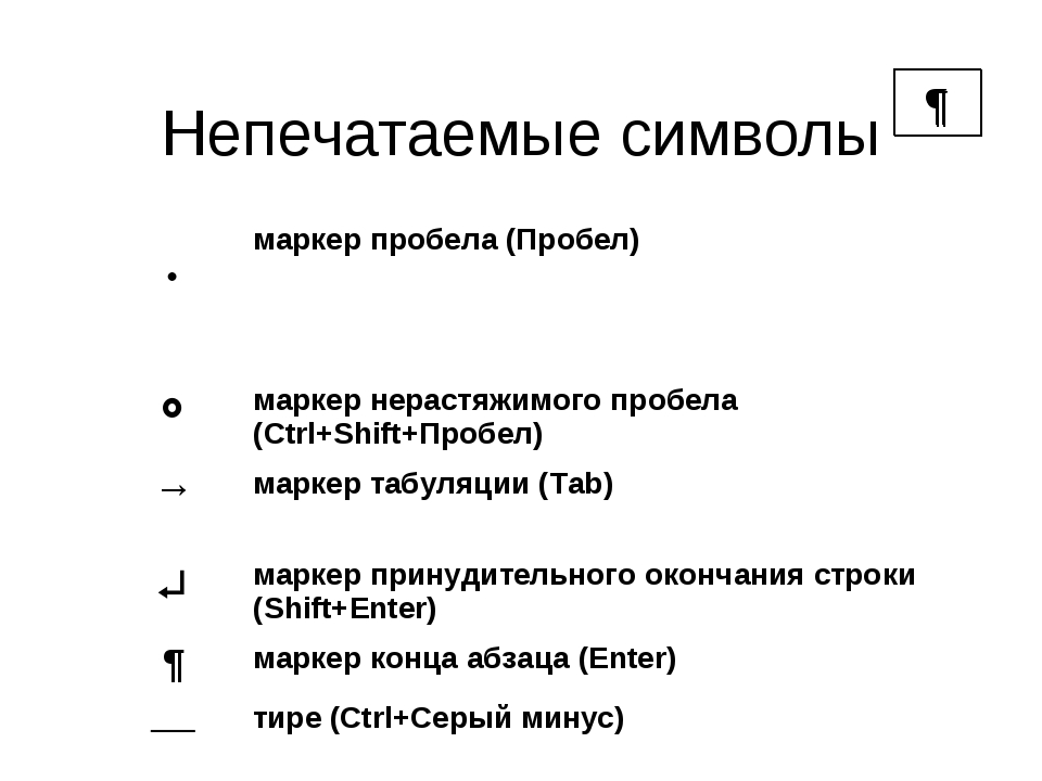 Непечатаемые символы ¶  маркер пробела (Пробел) маркер нерастяжимого проб...