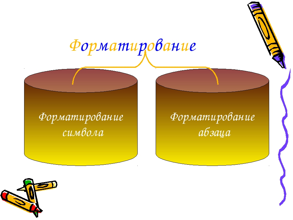 Форматирование Форматирование символа Форматирование абзаца