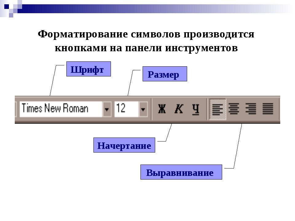 Форматирование символов производится кнопками на панели инструментов Шрифт Ра...