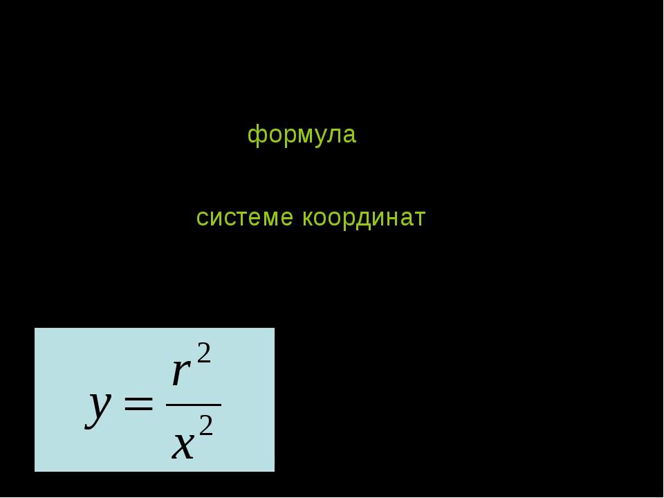 Математическое описание Это некоторая формула, с помощью которой можно предс...