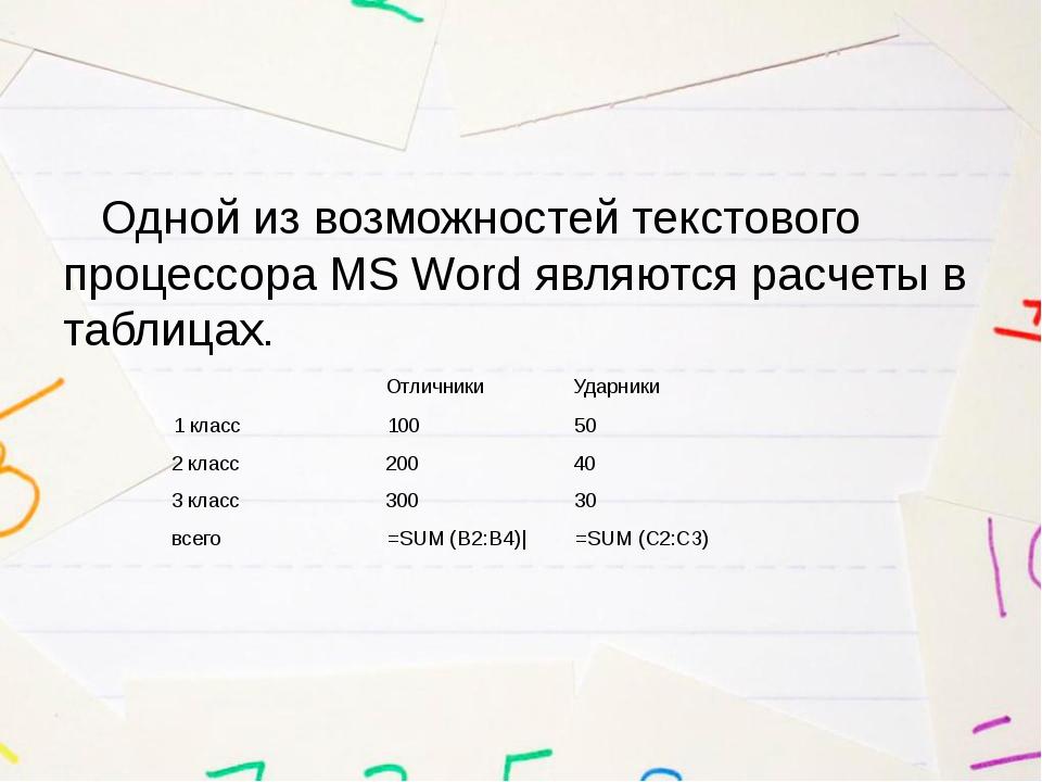 Одной из возможностей текстового процессора MS Word являются расчеты в табли...