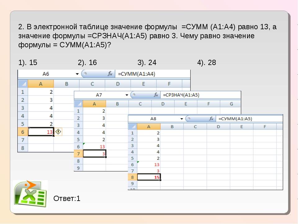 2. В электронной таблице значение формулы =СУММ (А1:А4) равно 13, а значение...