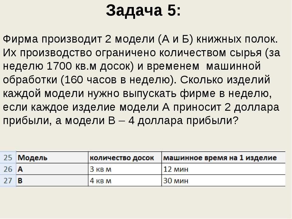 Задача 5: Фирма производит 2 модели (А и Б) книжных полок. Их производство ог...