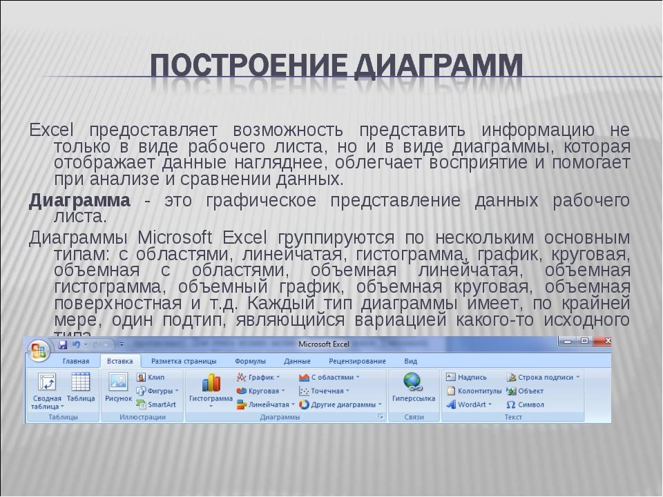 Excel предоставляет возможность представить информацию не только в виде рабоч...