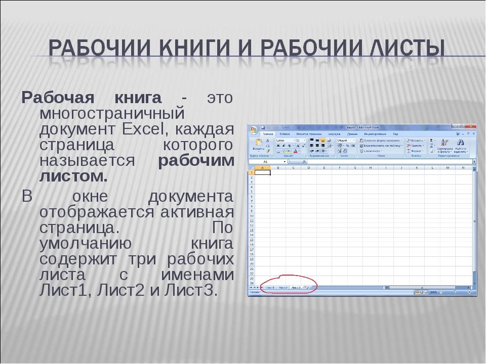 Рабочая книга - это многостраничный документ Excel, каждая страница которого...