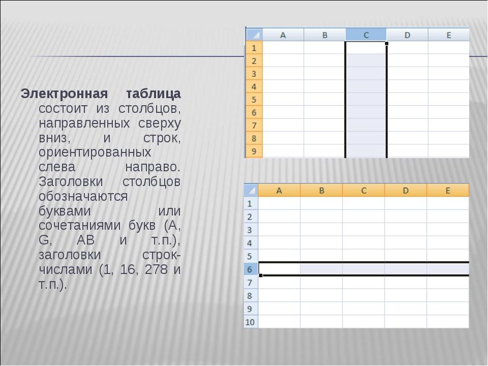 Электронная таблица состоит из столбцов, направленных сверху вниз, и строк, о...