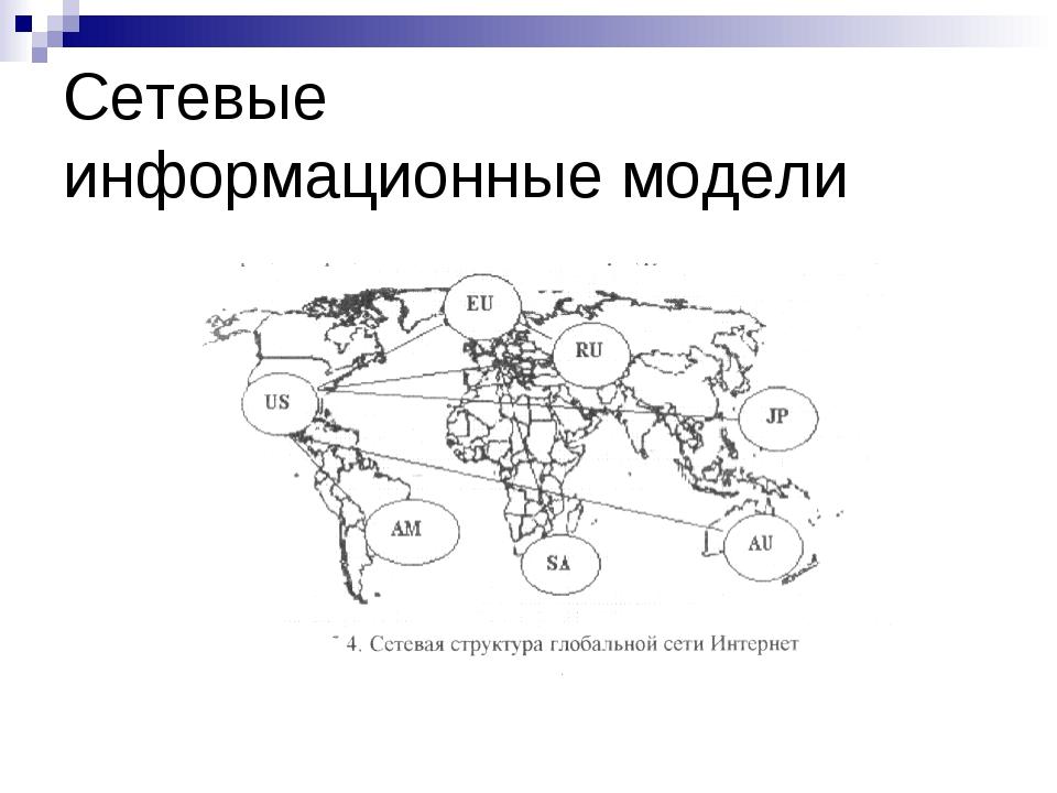 Сетевые информационные модели