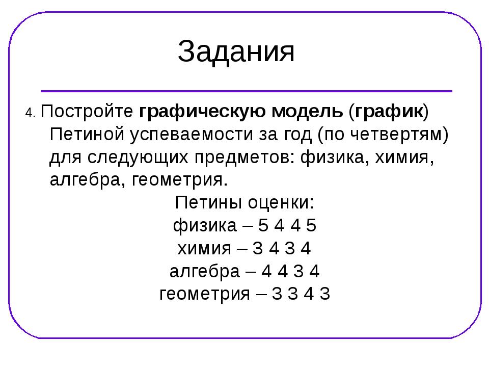 Задания 4. Постройте графическую модель (график) Петиной успеваемости за год...