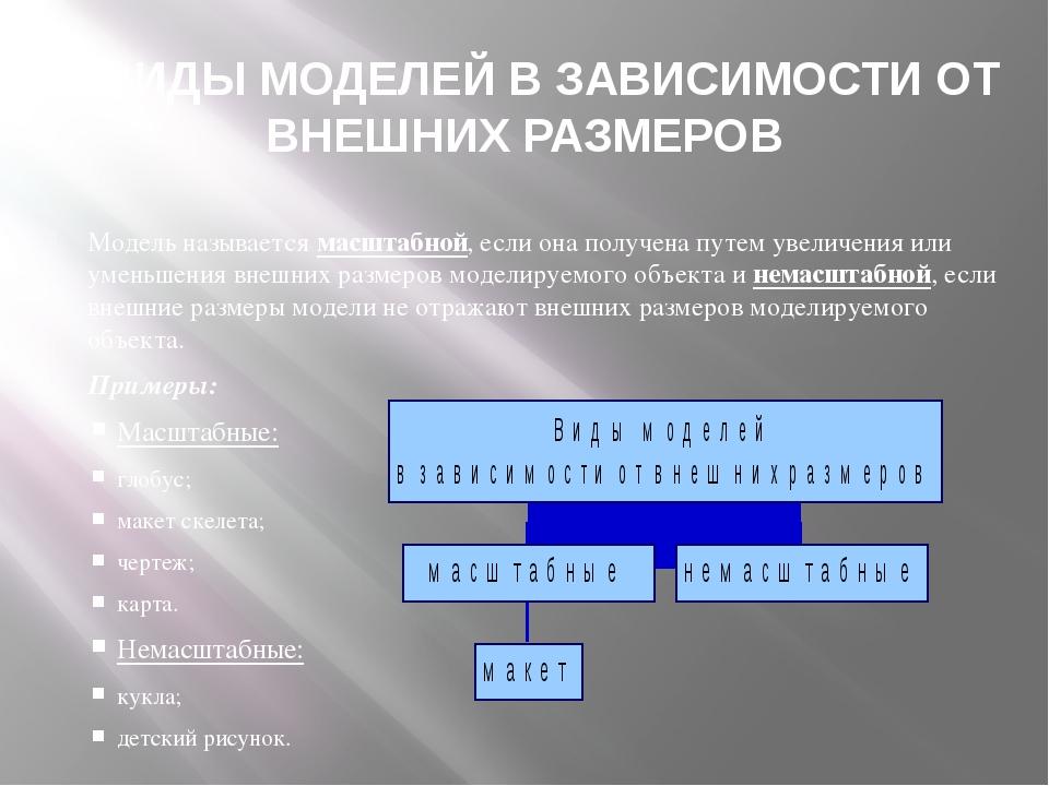 8. ВИДЫ МОДЕЛЕЙ В ЗАВИСИМОСТИ ОТ ВНЕШНИХ РАЗМЕРОВ Модель называется масштабно...